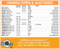 Homes Open Guide
