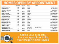 Homes Open By Appt