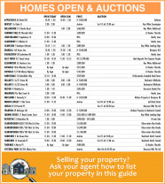 Homes Open & Auctions