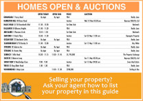 Homes Open & Auction Guide