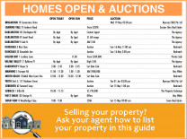 Home Open and Auctions Guide